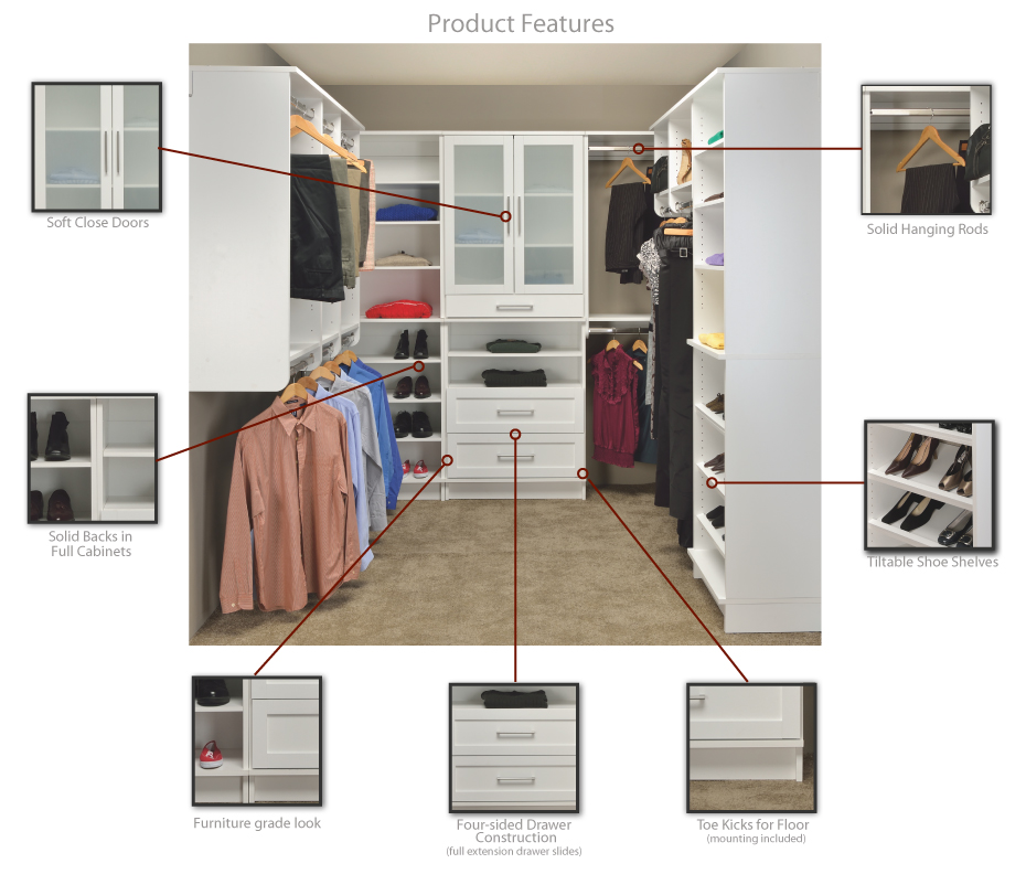 WoodTrac Closets Product Features