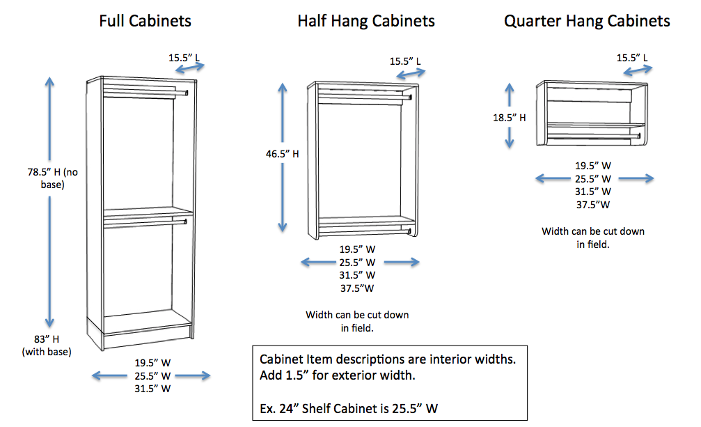 Ordinaire Closet Shelving Dimensions