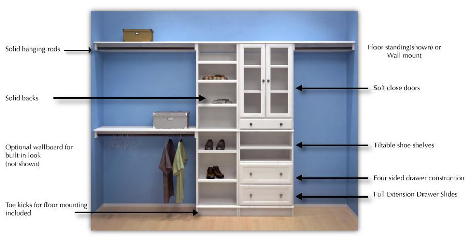 WoodTrac Closet Kit